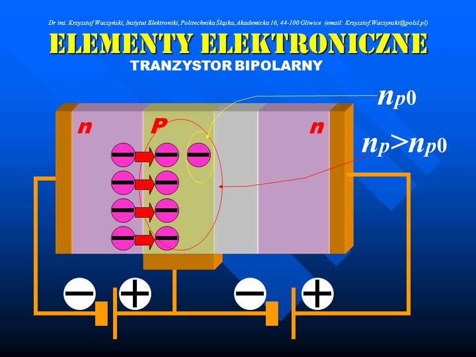 Elementy Elektroniczne TRANZYSTOR BIPOLARNY np0np0 Pn vv n p >n p0 n Dr inż. Krzysztof Waczyński, Instytut Elektroniki, Politechnika Śląska, Akademick