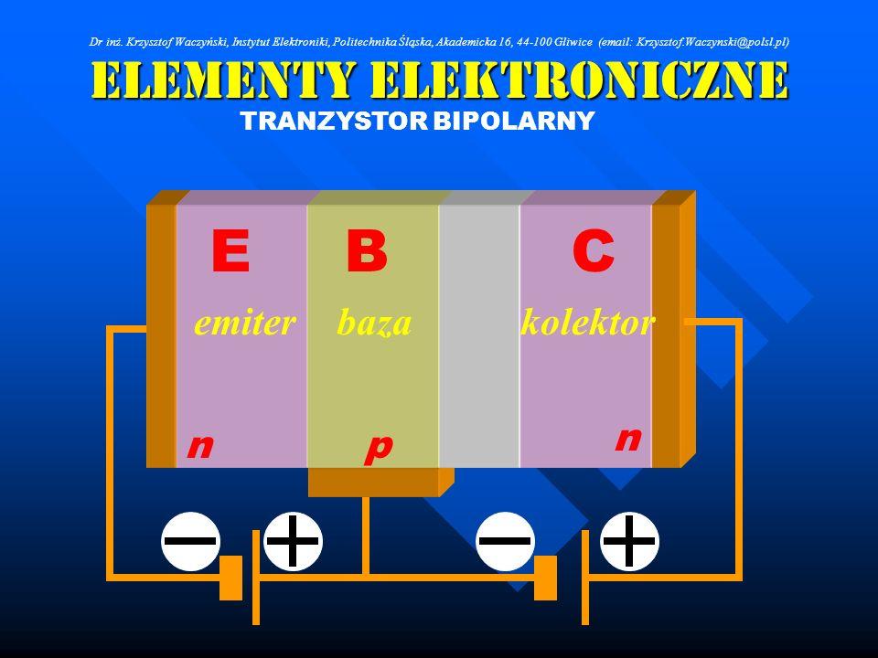 Elementy Elektroniczne TRANZYSTOR BIPOLARNY p n vv n emiterbazakolektor EBC Dr inż. Krzysztof Waczyński, Instytut Elektroniki, Politechnika Śląska, Ak