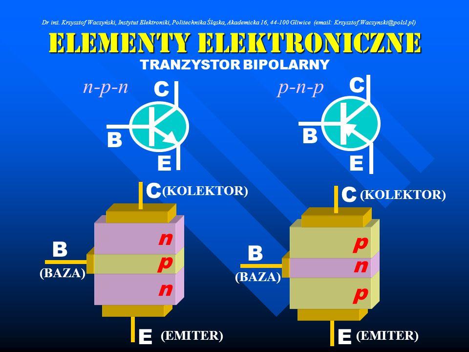 Elementy Elektroniczne TRANZYSTOR BIPOLARNY p-n-p E C B n-p-n E C B EE C B (KOLEKTOR) (EMITER) (BAZA) n p p C B (KOLEKTOR) (EMITER) (BAZA) n n p Dr in
