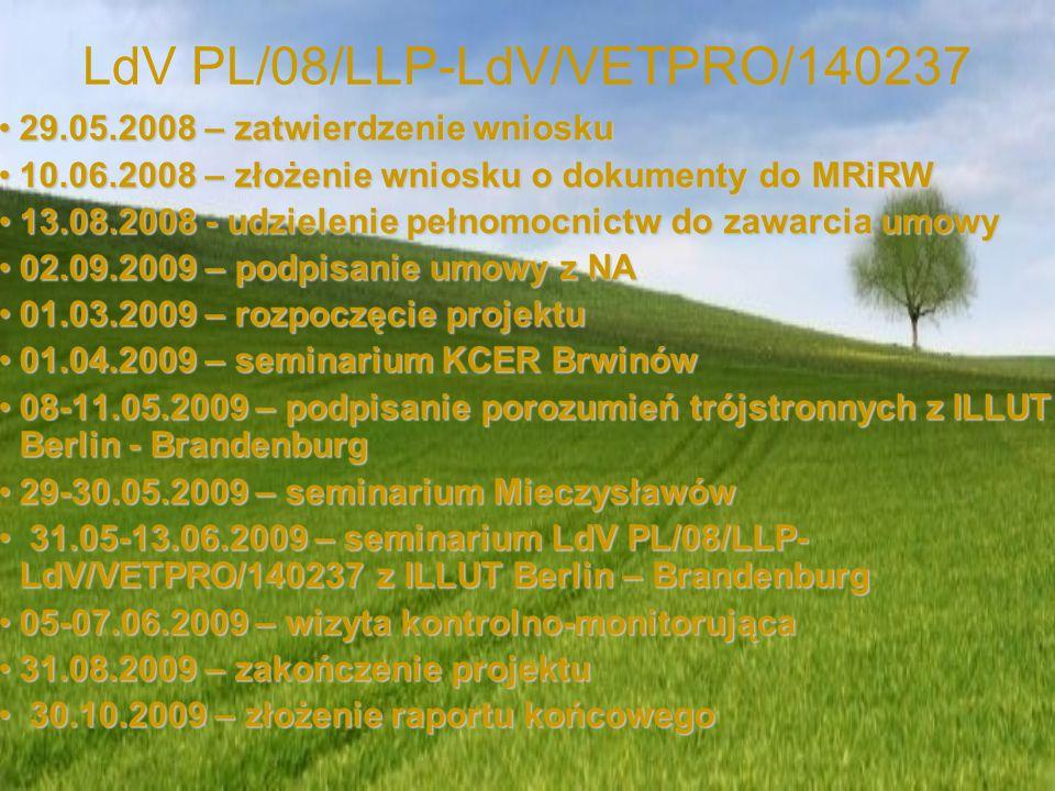 LdV PL/08/LLP-LdV/VETPRO/140237 29.05.2008 – zatwierdzenie wniosku29.05.2008 – zatwierdzenie wniosku 10.06.2008 – złożenie wniosku o dokumenty do MRiR