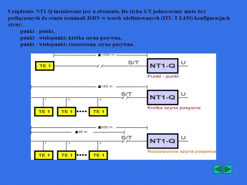 Urządzenie NT1-Q instalowane jest u abonenta.