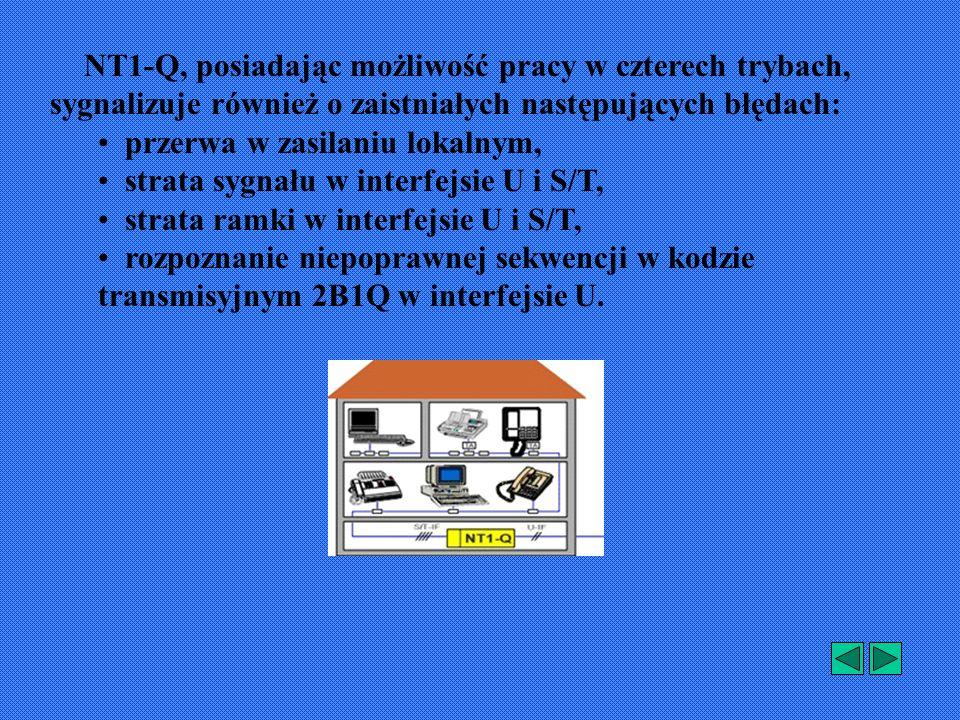 NT1-Q, posiadając możliwość pracy w czterech trybach, sygnalizuje również o zaistniałych następujących błędach: przerwa w zasilaniu lokalnym, strata sygnału w interfejsie U i S/T, strata ramki w interfejsie U i S/T, rozpoznanie niepoprawnej sekwencji w kodzie transmisyjnym 2B1Q w interfejsie U.