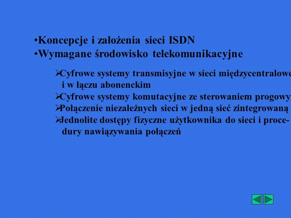 Koncepcje i założenia sieci ISDN Wymagane środowisko telekomunikacyjne Cyfrowe systemy transmisyjne w sieci międzycentralowej i w łączu abonenckim Cyfrowe systemy komutacyjne ze sterowaniem progowym Połączenie niezależnych sieci w jedną sieć zintegrowaną Jednolite dostępy fizyczne użytkownika do sieci i proce- dury nawiązywania połączeń