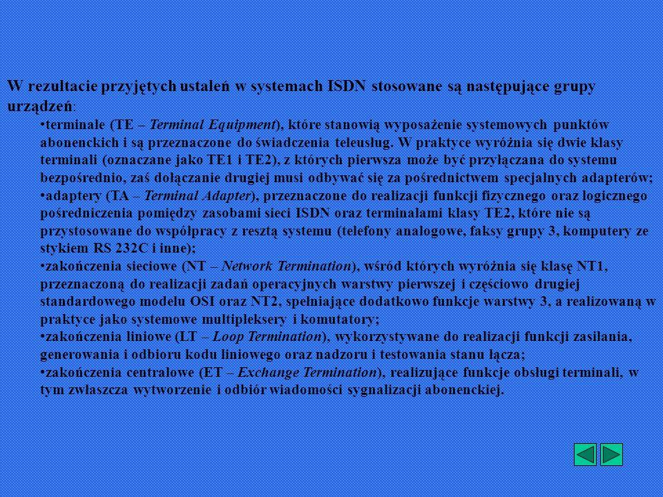W rezultacie przyjętych ustaleń w systemach ISDN stosowane są następujące grupy urządzeń : terminale (TE – Terminal Equipment), które stanowią wyposażenie systemowych punktów abonenckich i są przeznaczone do świadczenia teleusług.