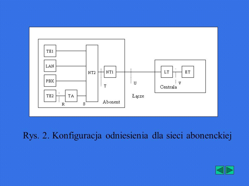 FUNKCJE CHARAKTERYSTYCZNE możliwość wykorzystania wszystkich usług ISDN na szynie So współpraca NT1 Plus z urządzeniami analogowymi wspieranie dodatkowych usług telefonicznych tj.