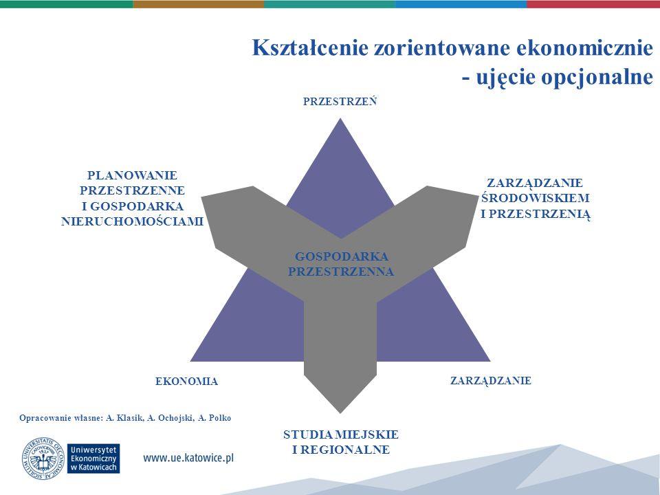 Kształcenie zorientowane ekonomicznie - ujęcie opcjonalne PRZESTRZEŃ ZARZĄDZANIE EKONOMIA GOSPODARKA PRZESTRZENNA ZARZĄDZANIE ŚRODOWISKIEM I PRZESTRZE