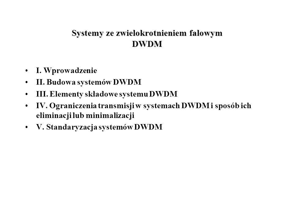 Systemy ze zwielokrotnieniem falowym DWDM I. Wprowadzenie II. Budowa systemów DWDM III. Elementy składowe systemu DWDM IV. Ograniczenia transmisji w s