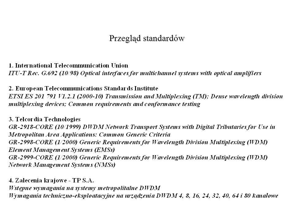 Przegląd standardów
