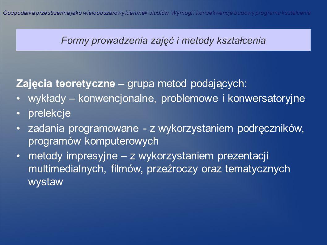 Zajęcia teoretyczne – grupa metod podających: wykłady – konwencjonalne, problemowe i konwersatoryjne prelekcje zadania programowane - z wykorzystaniem