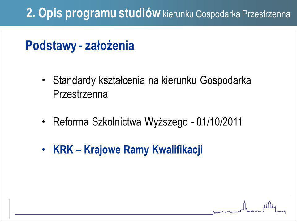 1. Standardy kształcenia na kierunku Gospodarka Przestrzenna Reforma Szkolnictwa Wyższego - 01/10/2011 KRK – Krajowe Ramy Kwalifikacji Podstawy - zało