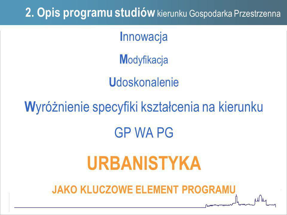 I nnowacja M odyfikacja U doskonalenie W yróżnienie specyfiki kształcenia na kierunku GP WA PG URBANISTYKA JAKO KLUCZOWE ELEMENT PROGRAMU 1. 2. Opis p