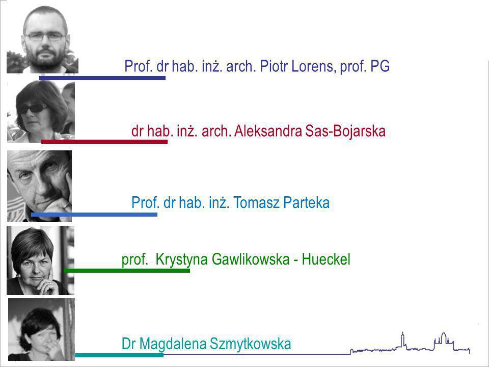 Prof. dr hab. inż. arch. Piotr Lorens, prof. PG dr hab. inż. arch. Aleksandra Sas-Bojarska prof. Krystyna Gawlikowska - Hueckel Dr Magdalena Szmytkows