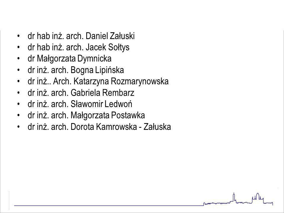 dr hab inż. arch. Daniel Załuski dr hab inż. arch. Jacek Sołtys dr Małgorzata Dymnicka dr inż. arch. Bogna Lipińska dr inż.. Arch. Katarzyna Rozmaryno