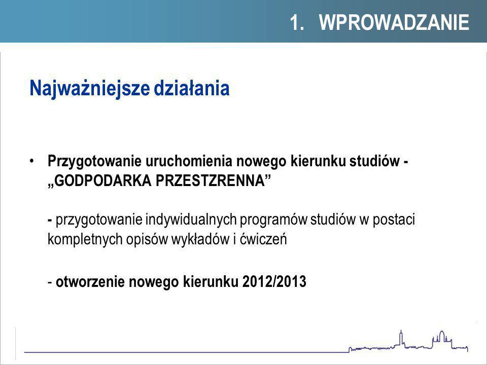 Przygotowanie programu od 2010 & KRK - PRZEPROJEKTOWYWANIE PROGRAMU 6 miesięcy 1.