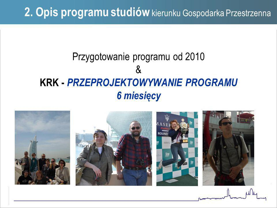 Przygotowanie programu od 2010 & KRK - PRZEPROJEKTOWYWANIE PROGRAMU 6 miesięcy 1. 2. Opis programu studiów kierunku Gospodarka Przestrzenna
