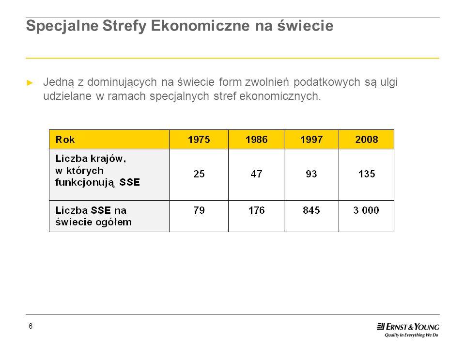 Page 17 17 Perspektywy dla polskich stref – badania ankietowe
