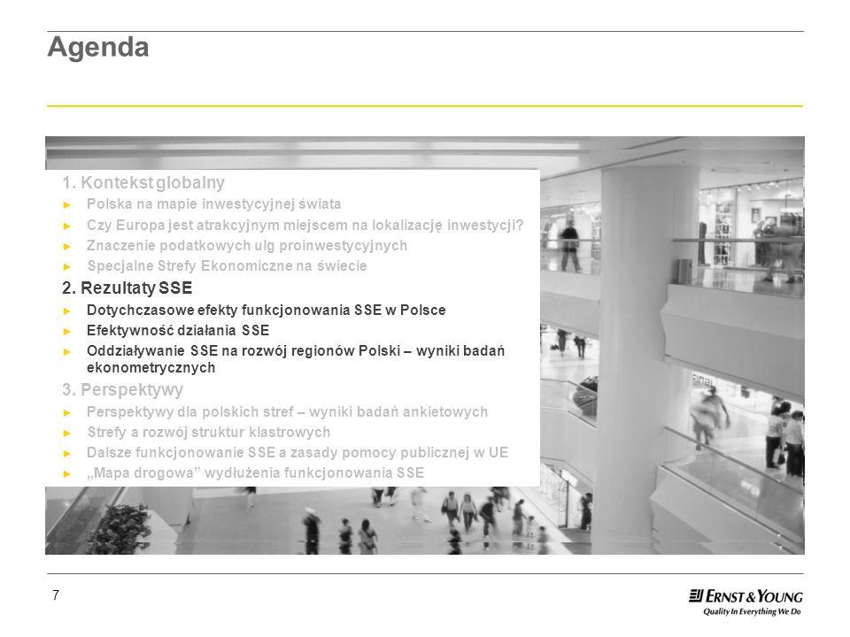 Page 8 8 Dotychczasowe efekty funkcjonowania SSE w Polsce - rezultaty Zatrudnienie w SSE ogółem (w tys., narastająco) Nakłady inwestycyjne (w mld PLN, narastająco) Źródło: Opracowanie własne na podstawie: Ministerstwo Gospodarki, Informacja o realizacji ustawy o specjalnych strefach ekonomicznych, (2006-2010) oraz Specjalne strefy ekonomiczne na koniec 2005 r., Specjalne strefy ekonomiczne stan na dzień 31 grudnia 2004 r.; D.