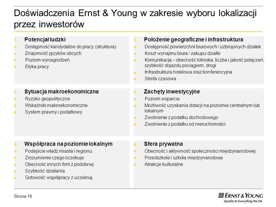 Strona 16 Doświadczenia Ernst & Young w zakresie wyboru lokalizacji przez inwestorów 1.