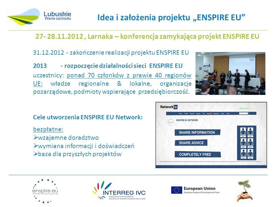 Idea i założenia projektu ENSPIRE EU 27- 28.11.2012, Larnaka – konferencja zamykająca projekt ENSPIRE EU 31.12.2012 - zakończenie realizacji projektu