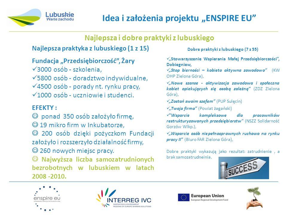 Najlepsza praktyka z lubuskiego (1 z 15) Fundacja Przedsiębiorczość, Żary 3000 osób - szkolenia, 5800 osób - doradztwo indywidualne, 4500 osób - porad
