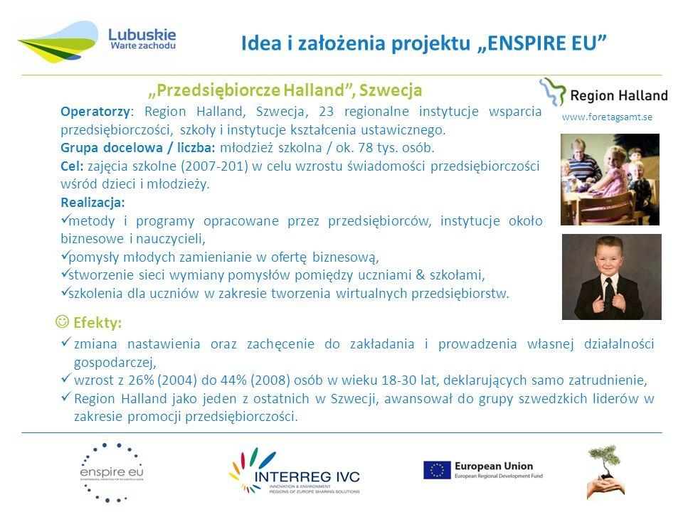 Idea i założenia projektu ENSPIRE EU Operatorzy: Region Halland, Szwecja, 23 regionalne instytucje wsparcia przedsiębiorczości, szkoły i instytucje ks
