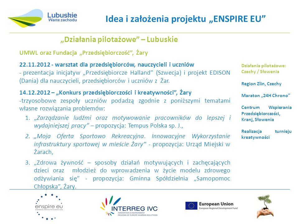 Idea i założenia projektu ENSPIRE EU 27- 28.11.2012, Larnaka – konferencja zamykająca projekt ENSPIRE EU 31.12.2012 - zakończenie realizacji projektu ENSPIRE EU 2013- rozpoczęcie działalności sieci ENSPIRE EU uczestnicy: ponad 70 członków z prawie 40 regionów UE: władze regionalne & lokalne, organizacje pozarządowe, podmioty wspierające przedsiębiorczość.