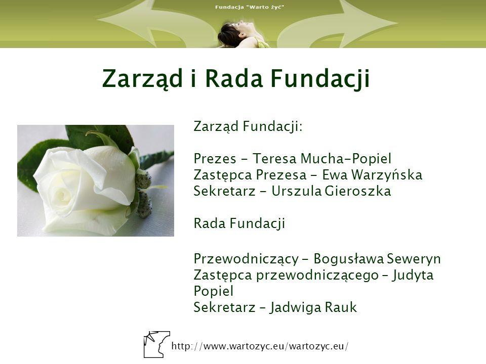 http://www.wartozyc.eu/wartozyc.eu/ Zarząd i Rada Fundacji Zarząd Fundacji: Prezes - Teresa Mucha-Popiel Zastępca Prezesa - Ewa Warzyńska Sekretarz -