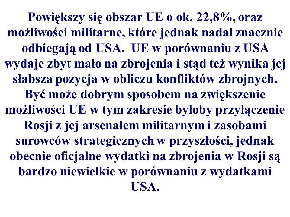 Powiększy się obszar UE o ok. 22,8%, oraz możliwości militarne, które jednak nadal znacznie odbiegają od USA. UE w porównaniu z USA wydaje zbyt mało n