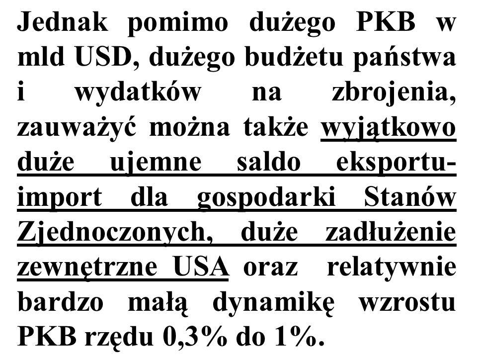 Jednak pomimo dużego PKB w mld USD, dużego budżetu państwa i wydatków na zbrojenia, zauważyć można także wyjątkowo duże ujemne saldo eksportu- import