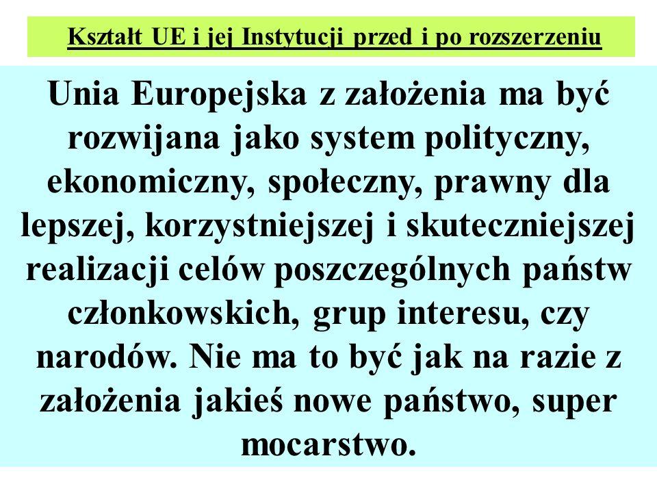 Kształt UE i jej Instytucji przed i po rozszerzeniu Unia Europejska z założenia ma być rozwijana jako system polityczny, ekonomiczny, społeczny, prawn