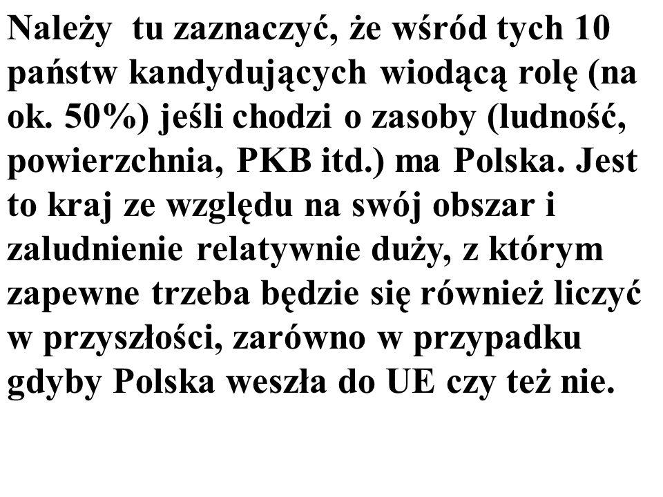Należy tu zaznaczyć, że wśród tych 10 państw kandydujących wiodącą rolę (na ok. 50%) jeśli chodzi o zasoby (ludność, powierzchnia, PKB itd.) ma Polska