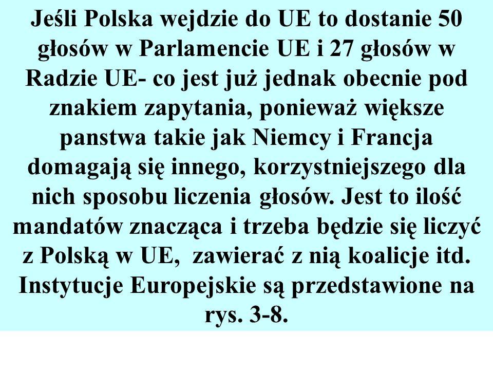 Jeśli Polska wejdzie do UE to dostanie 50 głosów w Parlamencie UE i 27 głosów w Radzie UE- co jest już jednak obecnie pod znakiem zapytania, ponieważ