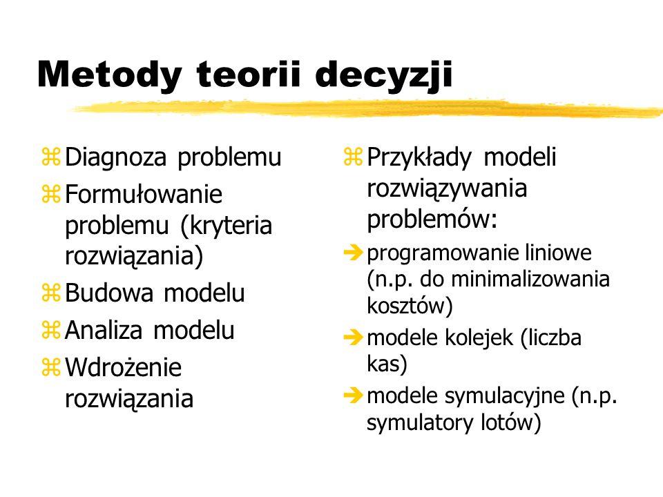Metody teorii decyzji zDiagnoza problemu zFormułowanie problemu (kryteria rozwiązania) zBudowa modelu zAnaliza modelu zWdrożenie rozwiązania z Przykłady modeli rozwiązywania problemów: è programowanie liniowe (n.p.