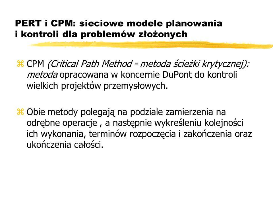 PERT i CPM: sieciowe modele planowania i kontroli dla problemów złożonych zCPM (Critical Path Method - metoda ścieżki krytycznej): metoda opracowana w koncernie DuPont do kontroli wielkich projektów przemysłowych.