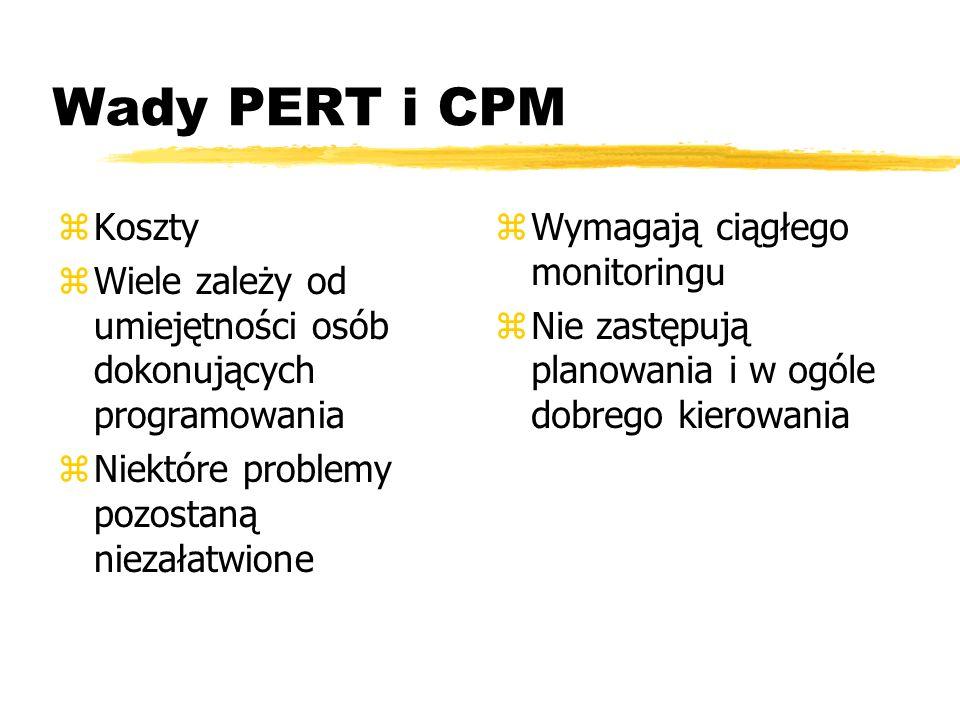 Wady PERT i CPM zKoszty zWiele zależy od umiejętności osób dokonujących programowania zNiektóre problemy pozostaną niezałatwione z Wymagają ciągłego monitoringu z Nie zastępują planowania i w ogóle dobrego kierowania