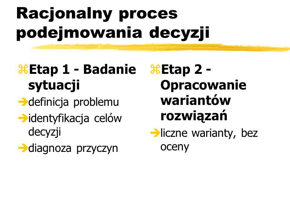 Racjonalny proces podejmowania decyzji zEtap 3 - Ocena wariantów i wybór najlepszego èkryteria: możliwość zastosowania, dopasowanie do celów firmy, konsekwencje z Etap 4 - wdrożenie decyzji, monitorowanie jej wyników è sposób realizacji, zasoby, ryzyko; wyniki i zgodność z planem
