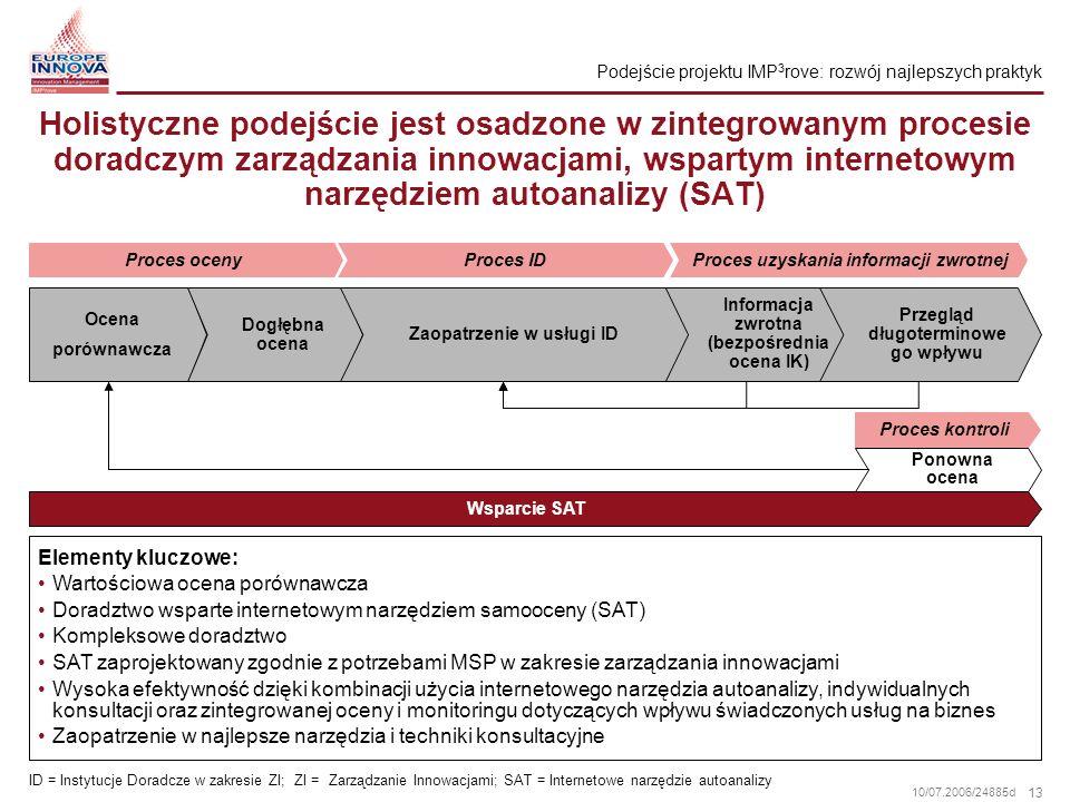 13 10/07.2006/24885d Holistyczne podejście jest osadzone w zintegrowanym procesie doradczym zarządzania innowacjami, wspartym internetowym narzędziem