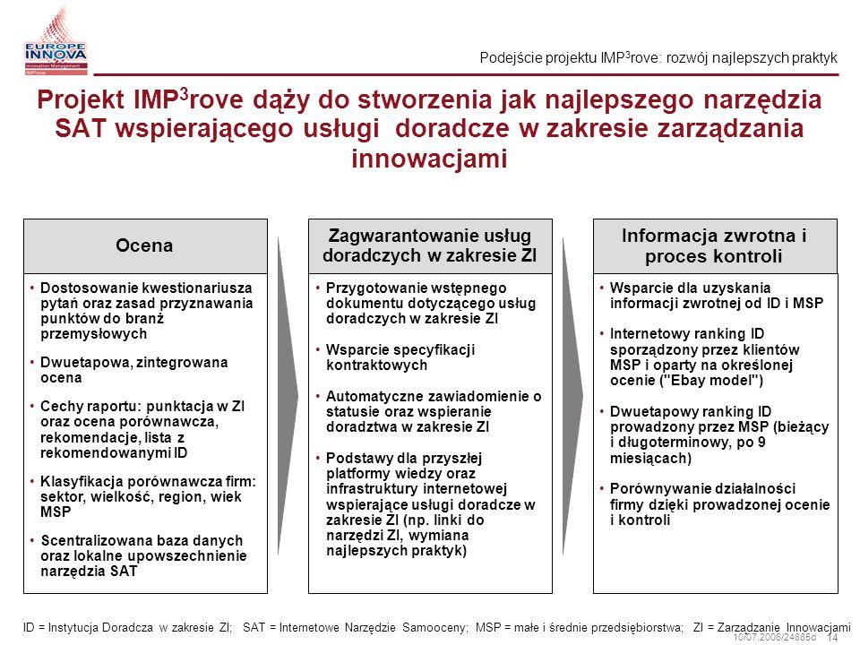 14 10/07.2006/24885d Projekt IMP 3 rove dąży do stworzenia jak najlepszego narzędzia SAT wspierającego usługi doradcze w zakresie zarządzania innowacj