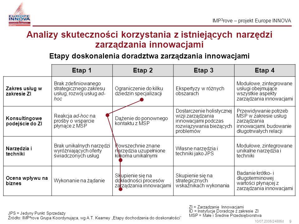 10 10/07.2006/24885d Analizy pokazują brak doskonałego narzędzia do przeprowadzenia samooceny przez MSP Etapy doskonałości narzędzia samooceny Etap 1Etap 2Etap 3Etap 4 Skupienie się na celach i innowacyjności Skupienie się na innowacyjnym projekcie lub produkcie, brak perspektywy strategicznej Integracja celów i zadań firmy, brak możliwości porównywania usług ID Ocena zmian organizacyjnych, ocena porównawcza w skali regionalnej Ocena wszystkich krytycznych elementów ZI, oceny porównawcze na szczeblu europejskim Obszary analityczne i diagnostyczne modelu Brak dogłębnych miar, skupienie się na kompetencjach technologicznych Miary procesów częściowe, brak odpowiedzi na potrzeby MŚP Bieżące wskaźniki, odpowiedź na potrzeby MSP Model dojrzałości, integracja produkcji i oceny procesu, odpowiedź z uwzględnieniem potrzeb przemysłu oraz wielkości i dojrzałości firmy Struktura kwestionariusza i model pomiaru Brak dokładności w pomiarze Odpowiednia skala, większa precyzja pomiaru Porównywalne rezultaty, obowiązująca skala oraz logika punktowa Wysoka możliwość porównywania rezultatów, wysoka precyzja, pytania dobrane odpowiednio do potrzeb MŚP Aspekty techniczne, funkcjonalność i użyteczność Niewielka użyteczność oraz ograniczona funkcjonalność Kwestionariusz internetowy ze wstępnymi rezultatami Graficzne, interaktywne prezentacje Pomocnicze wytyczne, przewodniki, interaktywne sieci platform ZI Proces oceny oraz integracja ID Brak łączności z ID, pragmatyczna ocena dokonywana przez człowieka Limitowany wgląd w rezultaty, brak rekomendacji Wyniki zbiorcze i w ramach poszczególnych wskaźników, ograniczone rekomendacje Pogłębione rekomendacje, oparte na najlepszych praktykach, bezpośrednie połączenie NZI z usługami ID Analiza rynku oraz charakterystyka końcowych użytkowników Bardzo niska akceptacja rynku Regionalnie limitowana baza klientów, niewielka lub średnia akceptacja rynku Średnia akceptacja rynku, niski wskaźnik utrzymania klienta Akceptacja na skalę europejską, penetracja