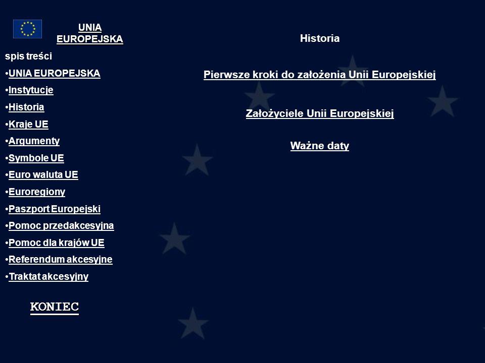 Historia Pierwsze kroki do założenia Unii Europejskiej Założyciele Unii Europejskiej Ważne daty spis treści UNIA EUROPEJSKA Instytucje Historia Kraje