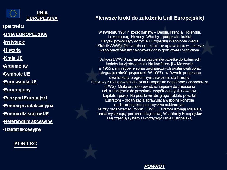 Pierwsze kroki do założenia Unii Europejskiej W kwietniu 1951 r. sześć państw – Belgia, Francja, Holandia, Luksemburg, Niemcy i Włochy – podpisało Tra