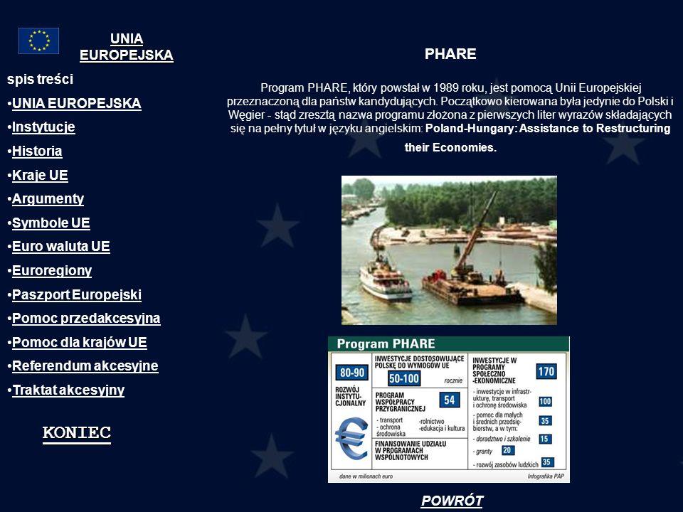 PHARE Program PHARE, który powstał w 1989 roku, jest pomocą Unii Europejskiej przeznaczoną dla państw kandydujących. Początkowo kierowana była jedynie