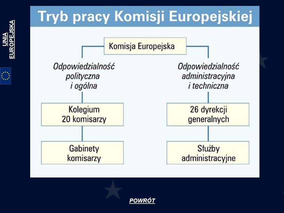 POWRÓT UNIA EUROPEJSKA