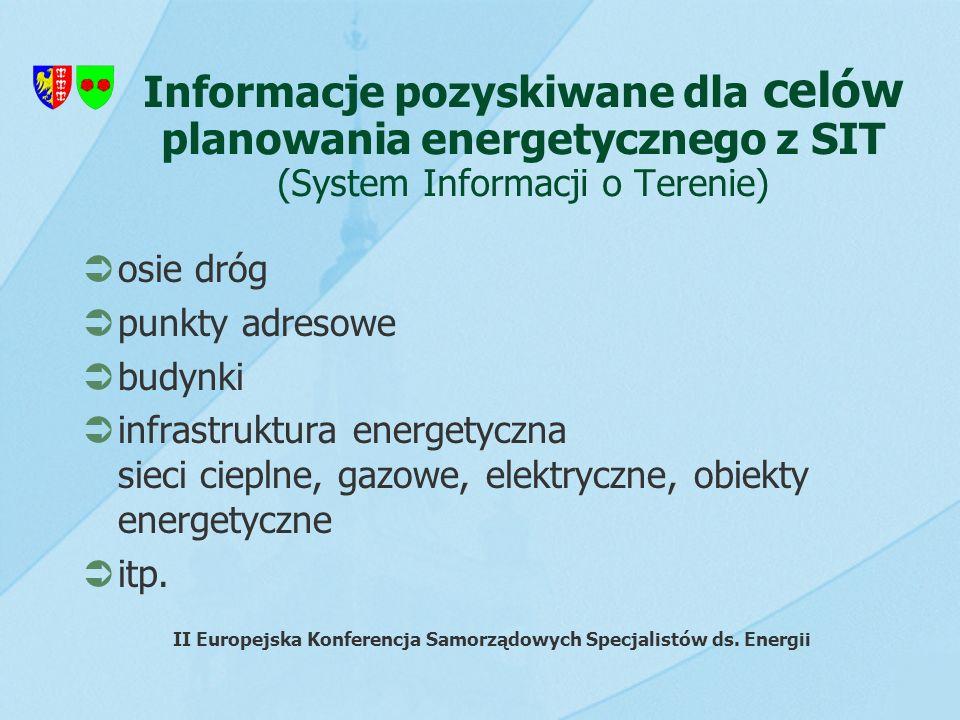 Źródła danych o systemie energetycznym miasta Üprojekt JSZE Üprzedsiębiorstwa energetyczne: monitoring poboru mocy dane o zużyciu energii ÜSPELP (strategiczne planowanie energetyczne na poziomie lokalnym) monitoring na potrzeby planu zaopatrzenia w ciepło, energię elektryczną i gaz.