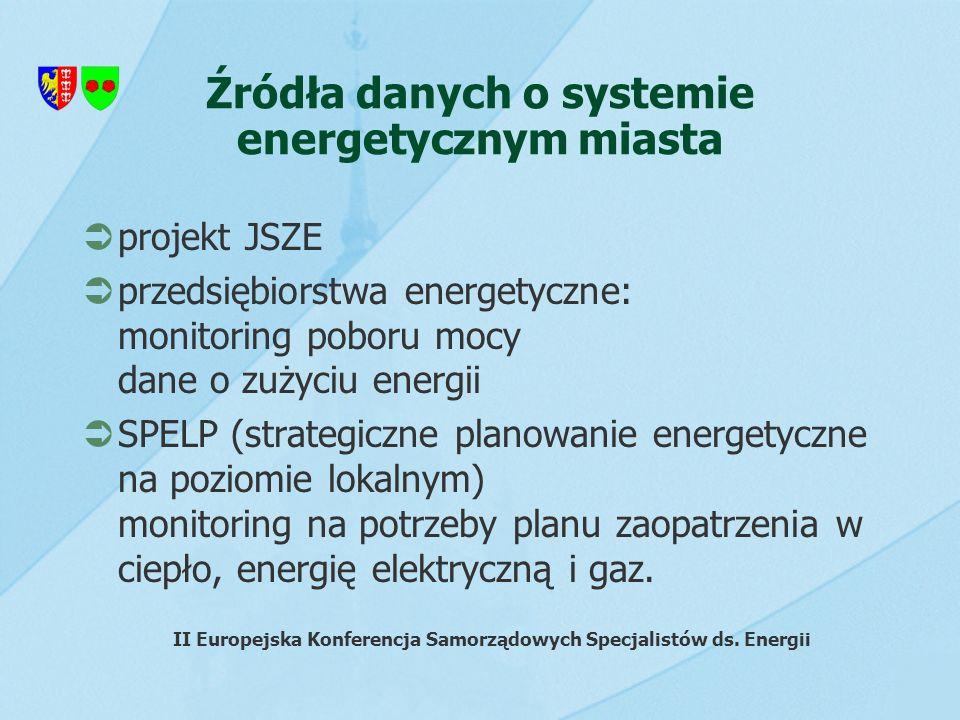 Założenia do planu budowy i rozbudowy sieci zaopatrzenia w ciepło, energię elektryczną i paliwa gazowe Art.