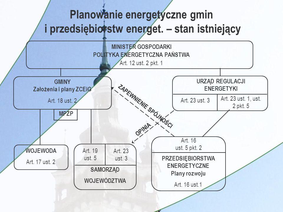 MINISTER GOSPODARKI POLITYKA ENERGETYCZNA PAŃSTWA URZĄD REGULACJI ENERGETYKI uzgodnienie projektów planów przedsięb.