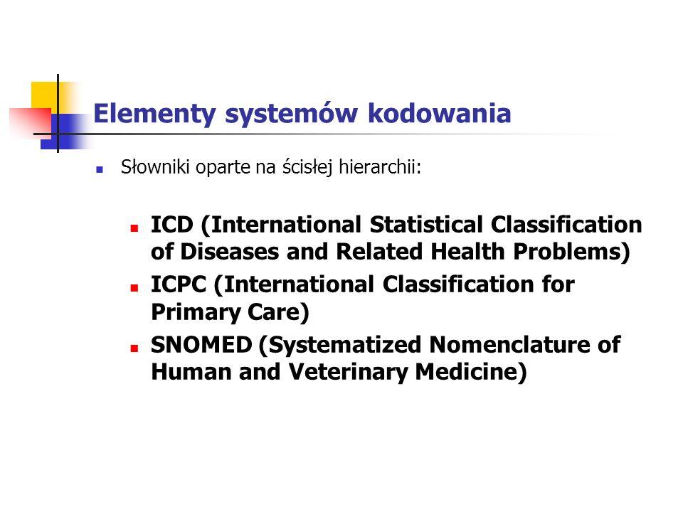 Elementy systemów kodowania Słowniki oparte na ścisłej hierarchii: ICD (International Statistical Classification of Diseases and Related Health Proble