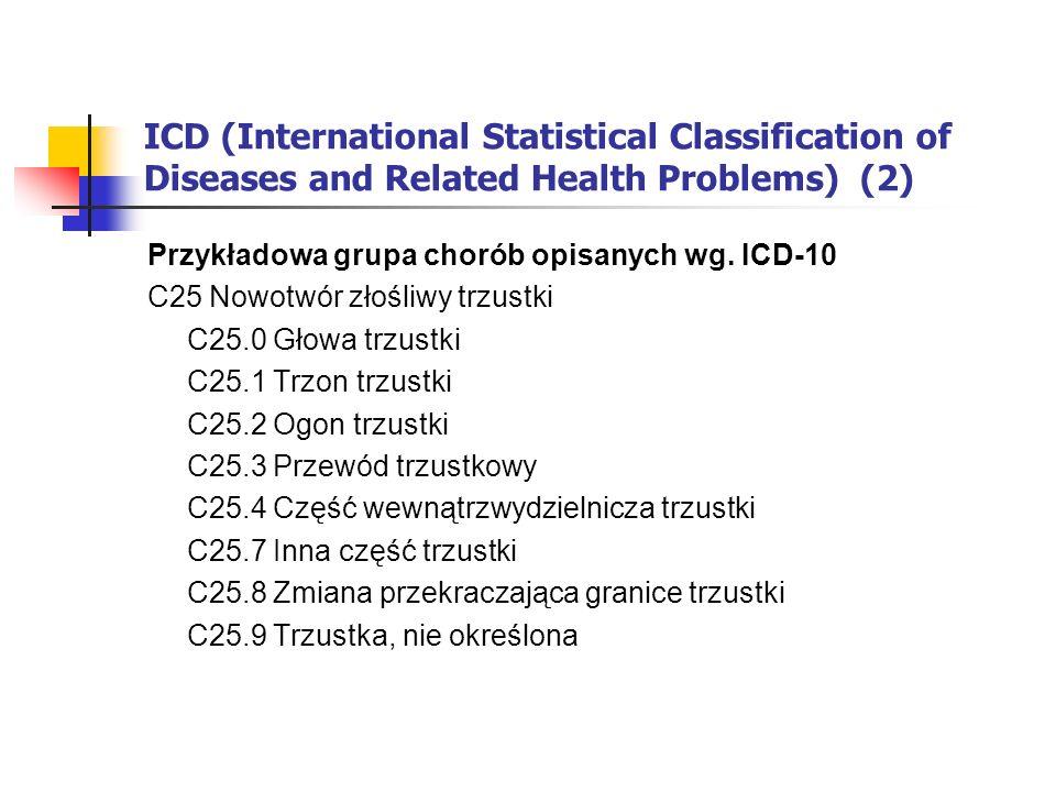ICD (International Statistical Classification of Diseases and Related Health Problems) (2) Przykładowa grupa chorób opisanych wg. ICD-10 C25 Nowotwór