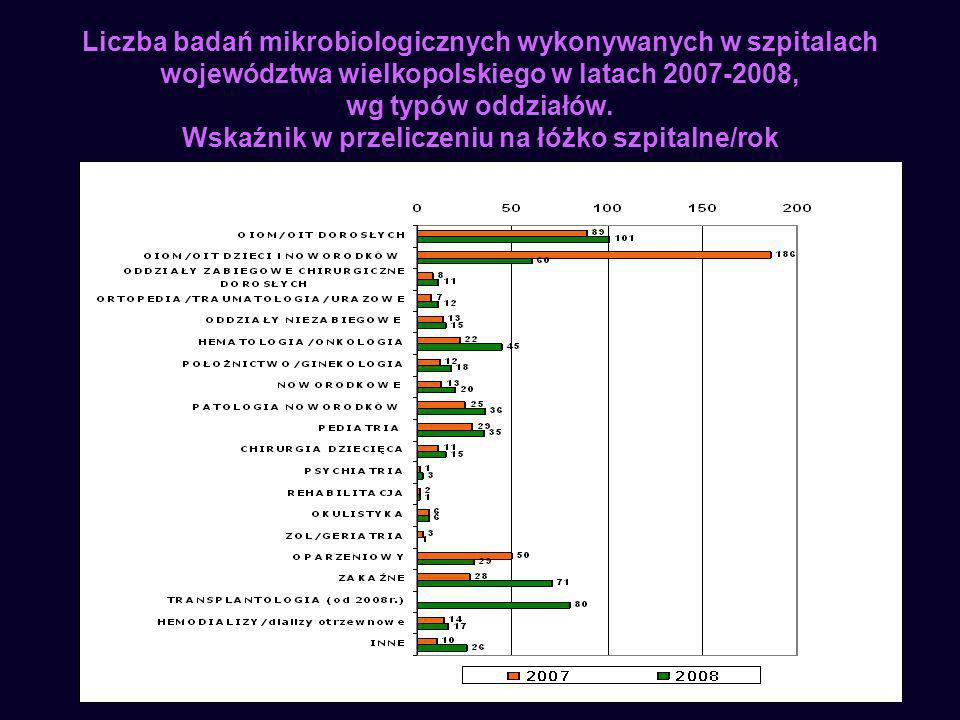 12 Liczba badań mikrobiologicznych wykonywanych w szpitalach województwa wielkopolskiego w latach 2007-2008, wg typów oddziałów. Wskaźnik w przeliczen