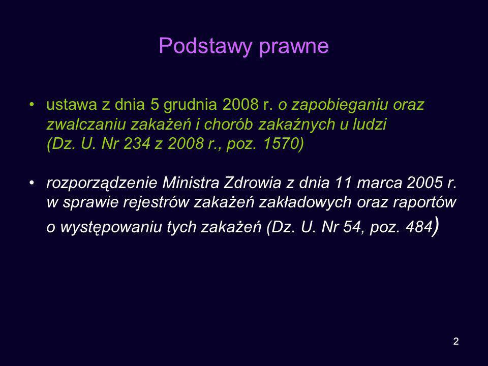 2 Podstawy prawne ustawa z dnia 5 grudnia 2008 r. o zapobieganiu oraz zwalczaniu zakażeń i chorób zakaźnych u ludzi (Dz. U. Nr 234 z 2008 r., poz. 157